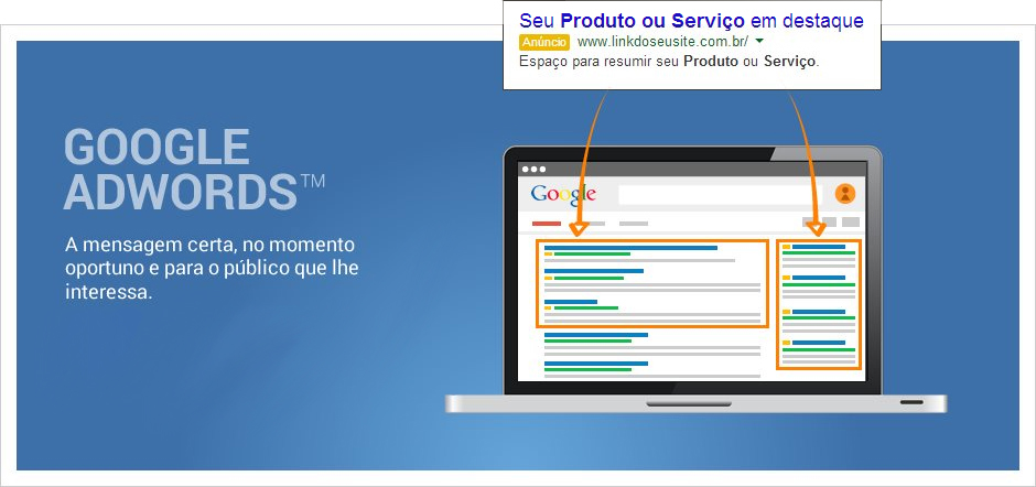 Anuncio do Google Adwords - STSWEB